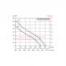 Вентилятор канальный Soler Palau TD-250/100 Silent